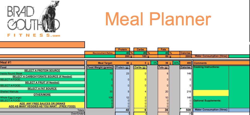 Meat and Nuts Breakfast Meal Planner