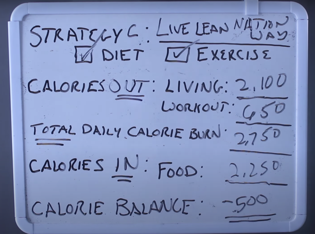 How To Create A 500 Calorie Deficit For Weight Loss Correctly