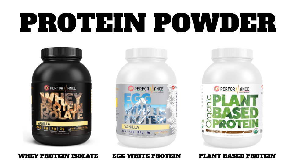 How Much Protein Powder Should You Take After Your Workout?