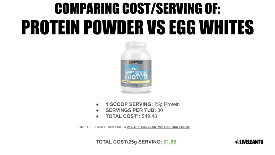Best Alternative For Protein Powder After A Workout